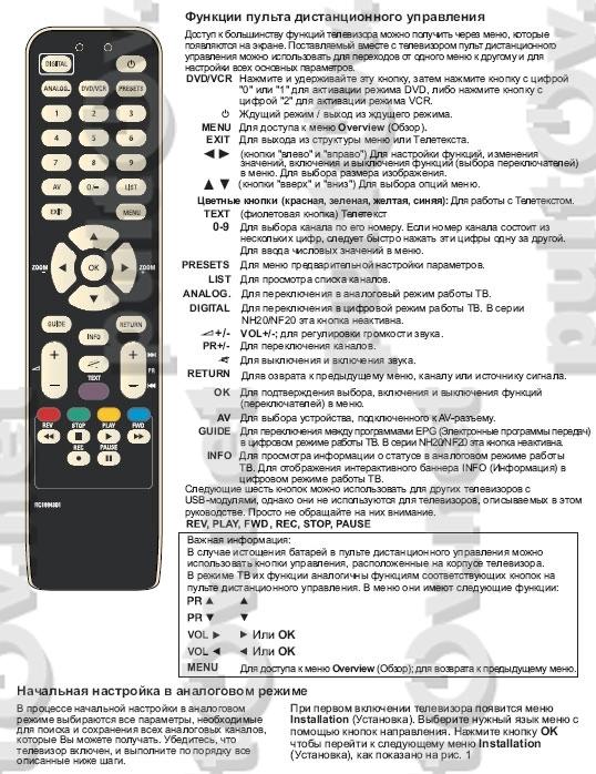Схемы телевизоров TCL